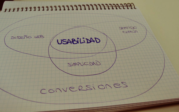 master_en_marketing_digital