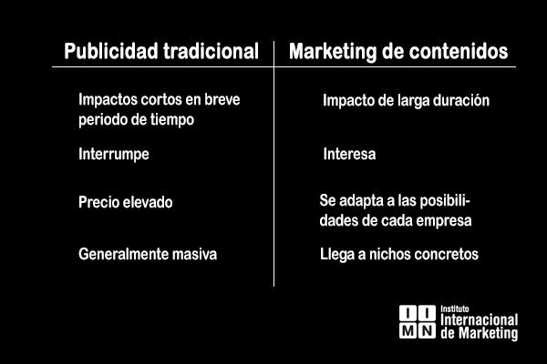 Diferencias entre Marketing de contenidos y publicidad tradicional