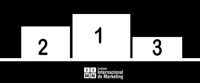 Posicionamiento en Marketing Digital
