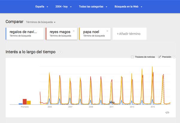curso-google-adwords