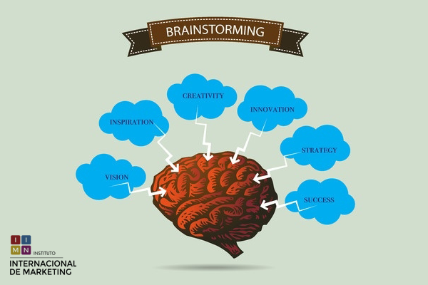 brainstorming-online