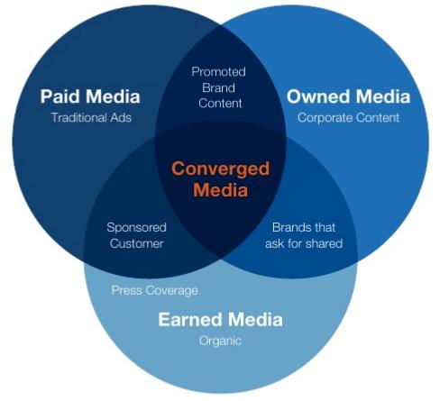 paidmedia