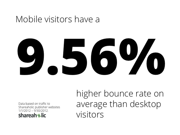 Bounce-rate-mobile-traffic1