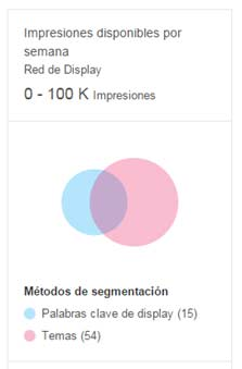 impresiones-red-display