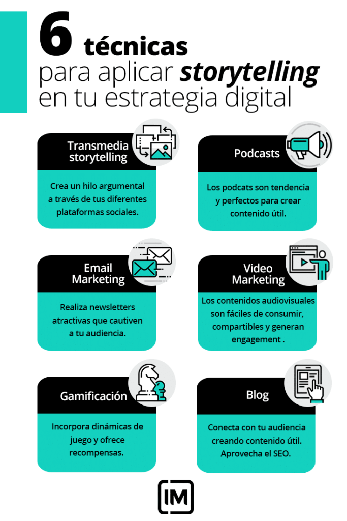 Técnicas de storytelling para tu estrategia de marketing digital